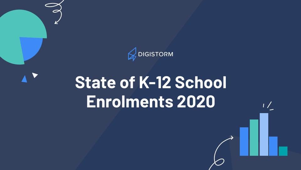 State of K-12 Enrolments